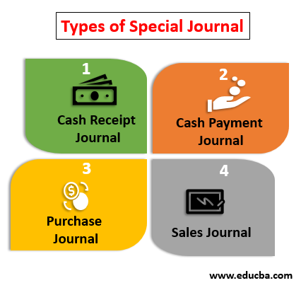 types of journal entry