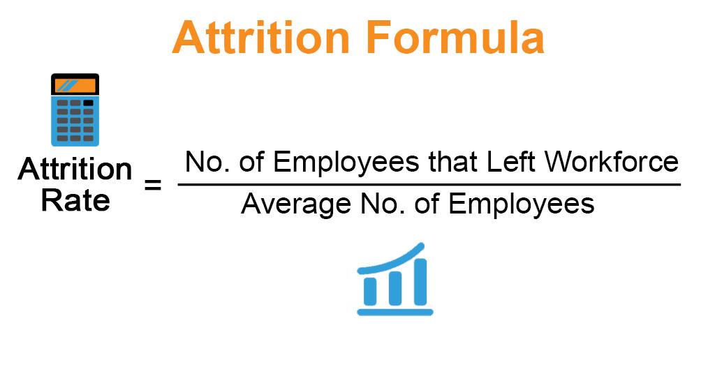 Attrition Formula