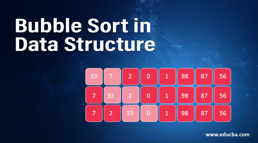 Bubble Sort in Data Structure