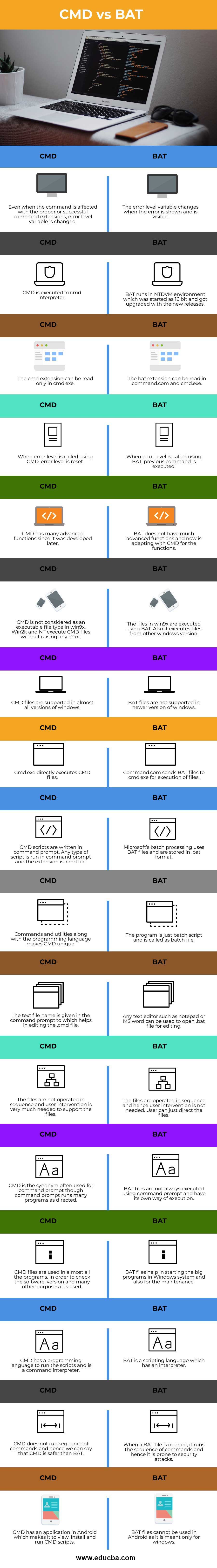 CMD-vs-BAT-info