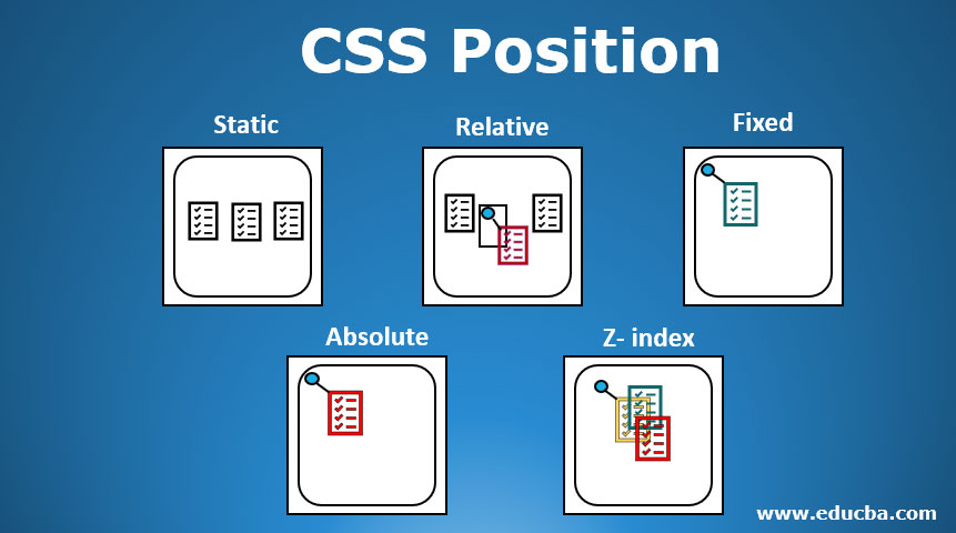 CSS-Position