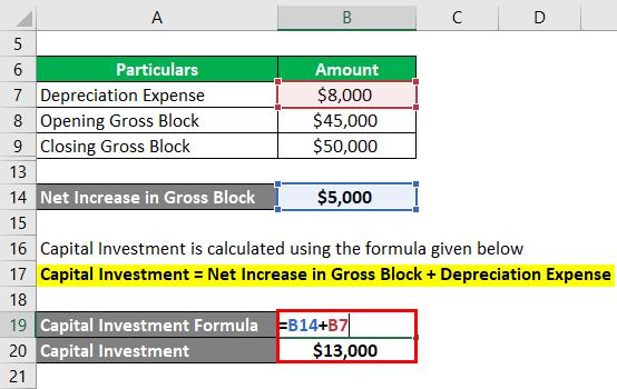 Capital Investment Formula-1.4