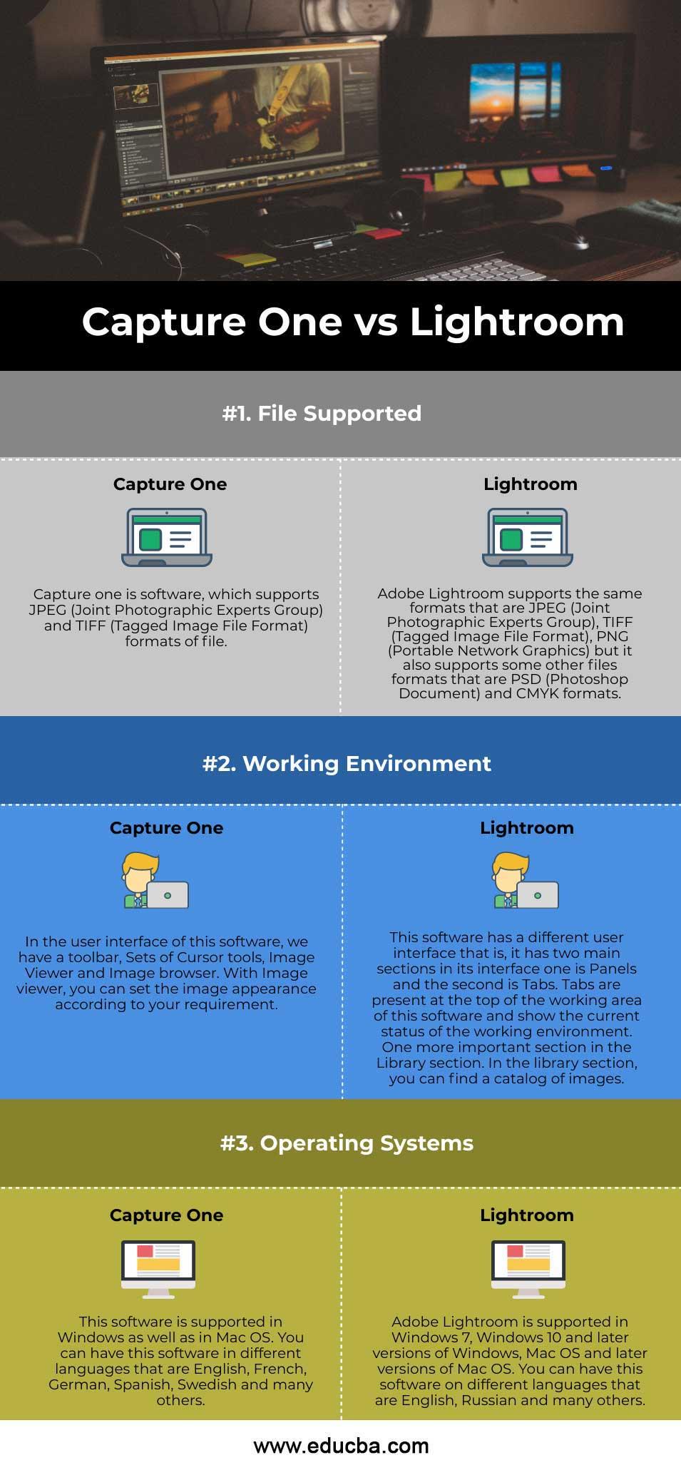 Capture One vs Lightroom info