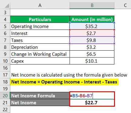 Net Income -1.3
