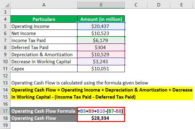 Cash Flow Formula-2.2