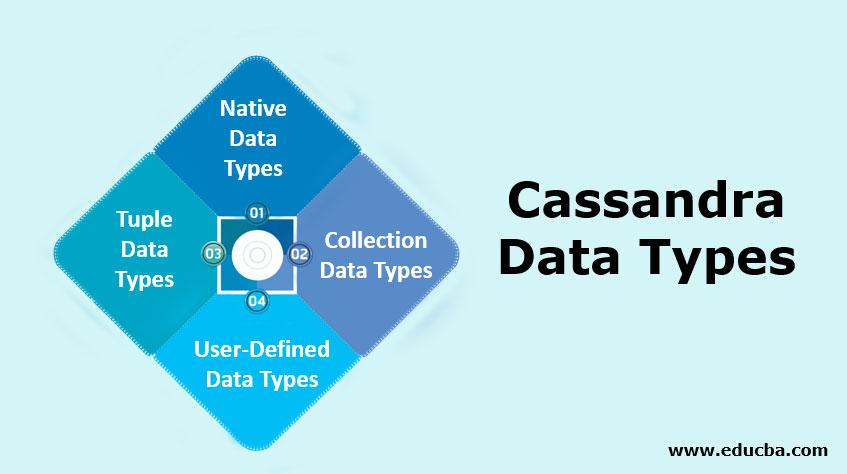 Cassandra-Data-Types