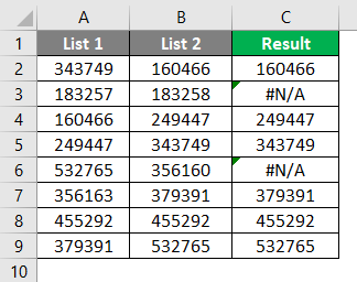 Matching Data in case of Row Difference 4-4