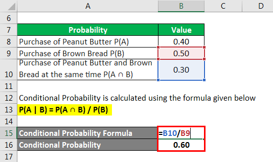 Conditional Probability Formula-1.2