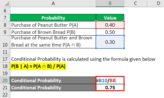 Conditional Probability Formula-1.3