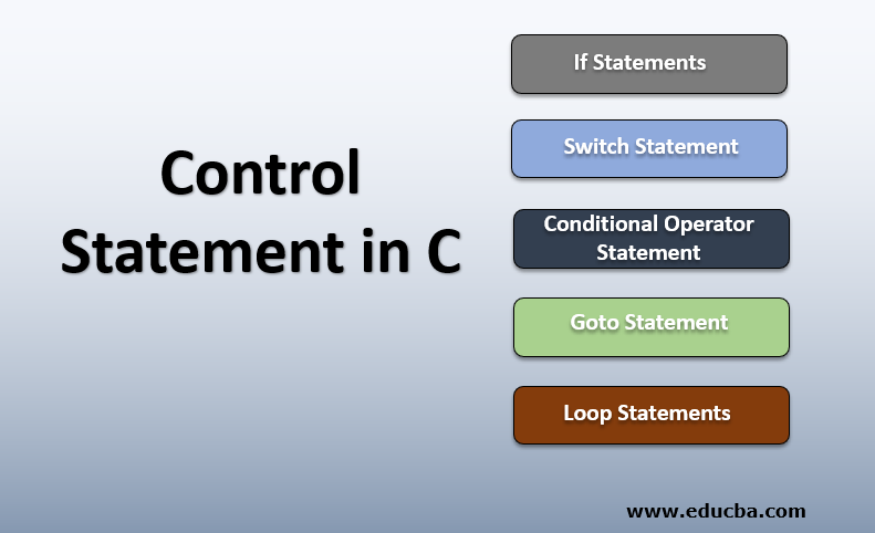 Control Statement in C
