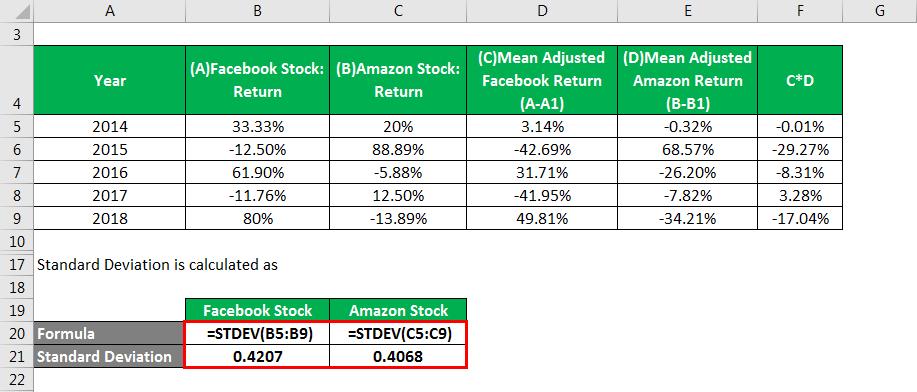 Correlation Example - 1.4