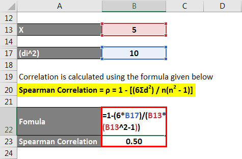 Spearman Correlation