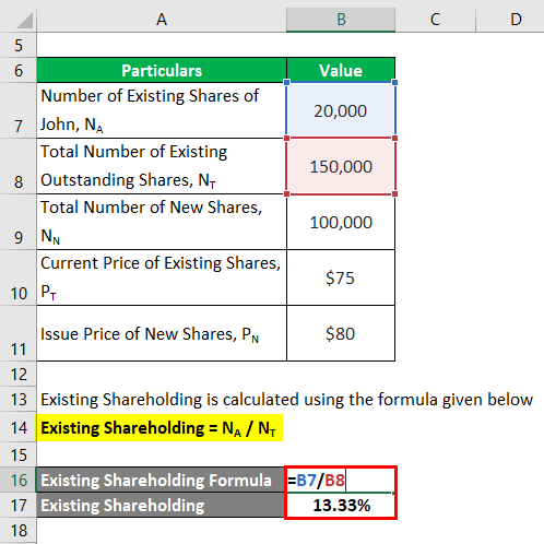 Existing Shareholding-2.2