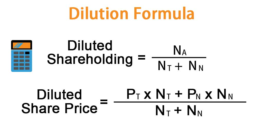 Dilution Formula