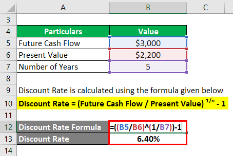 Discount Rate Formula-1.2