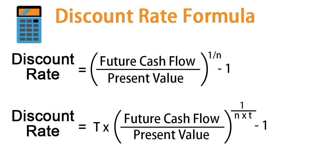 Discount-Rate-Formula