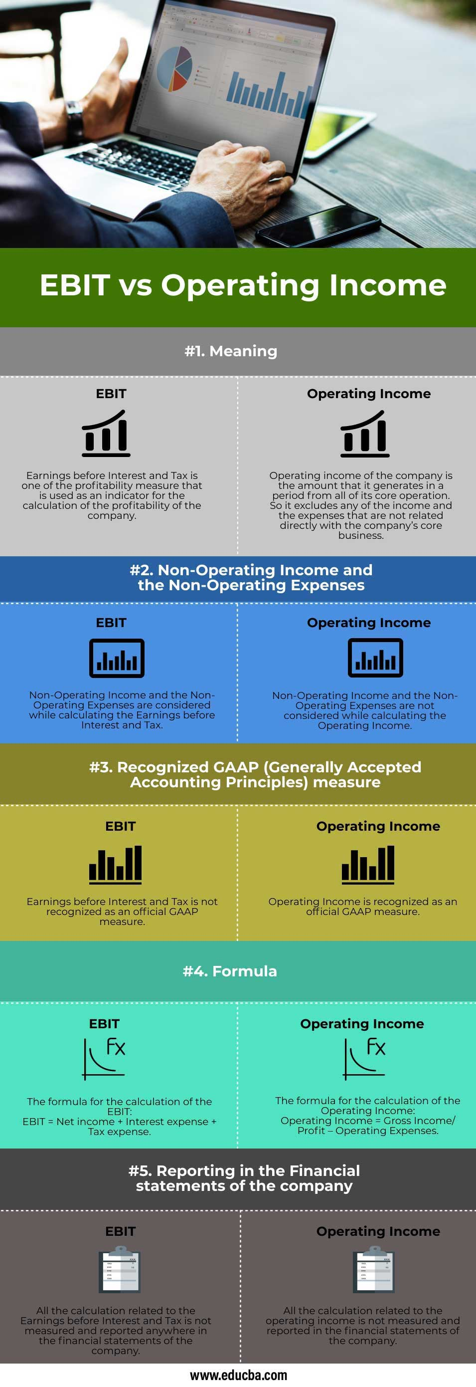 EBIT-vs-Operating-Income-info