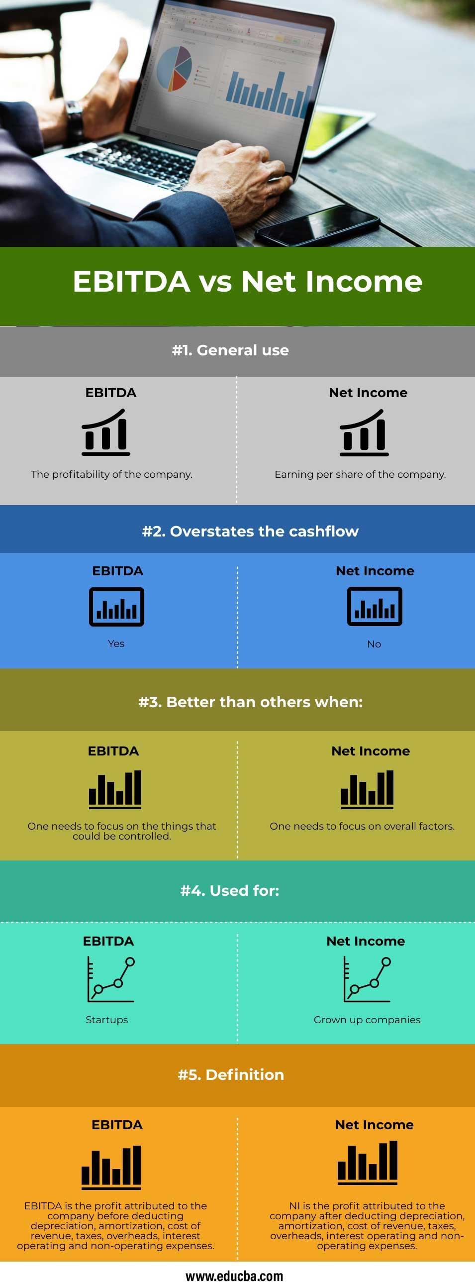 EBITDA-vs-Net-Income-info