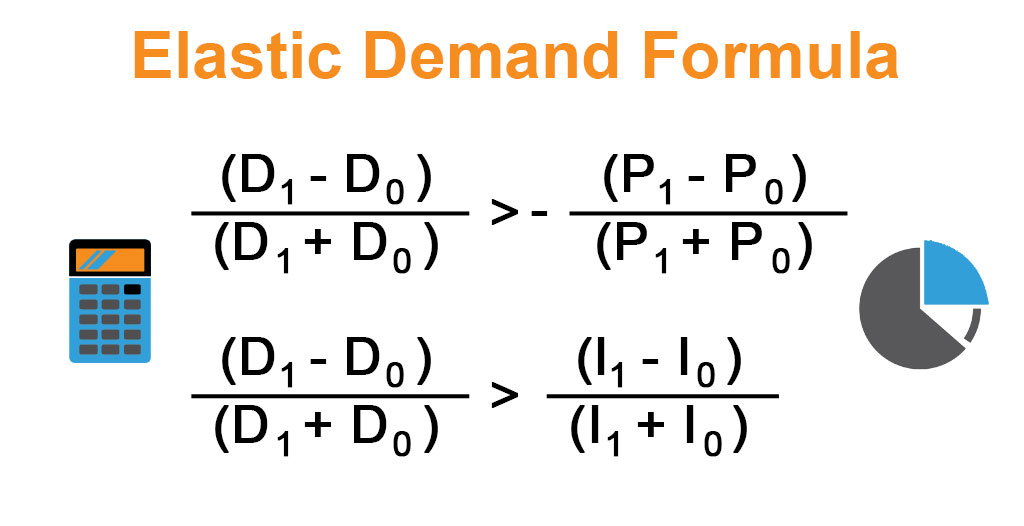 Elastic Demand Formula