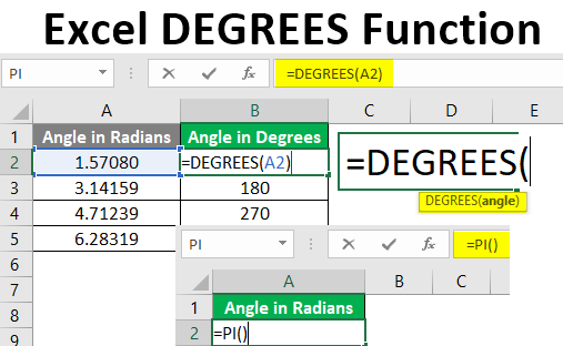Excel DEGREES Function