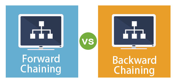Forward-Chaining-vs-Backward-Chaining