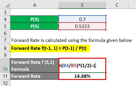 Calculation of FR