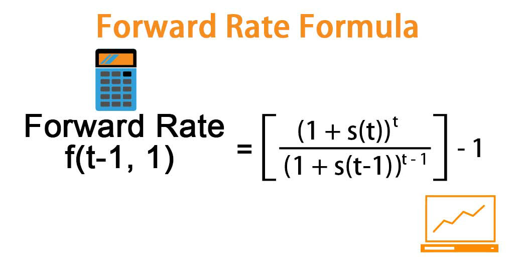 Forward Rate Formula