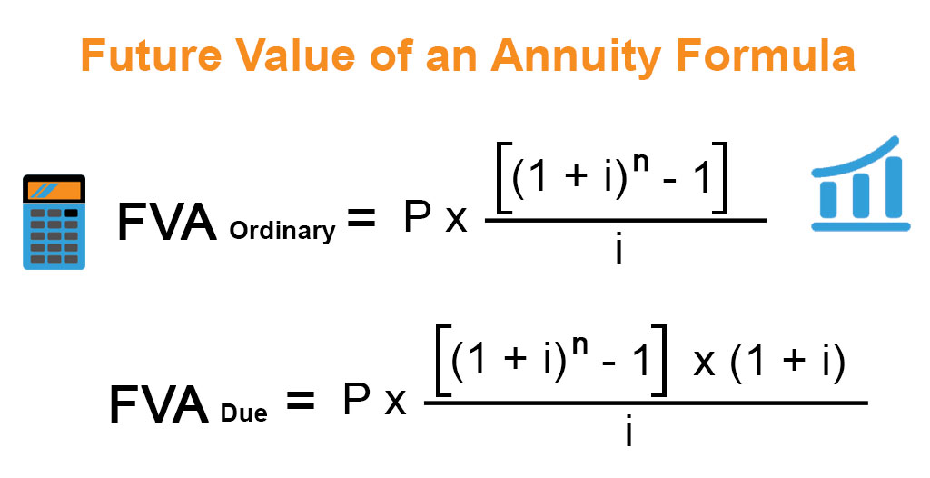 Future Value of an Annuity Formula