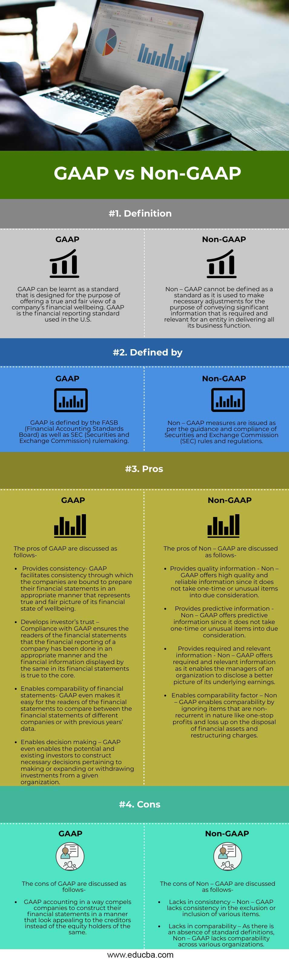 GAAP-vs-Non-GAAP-info