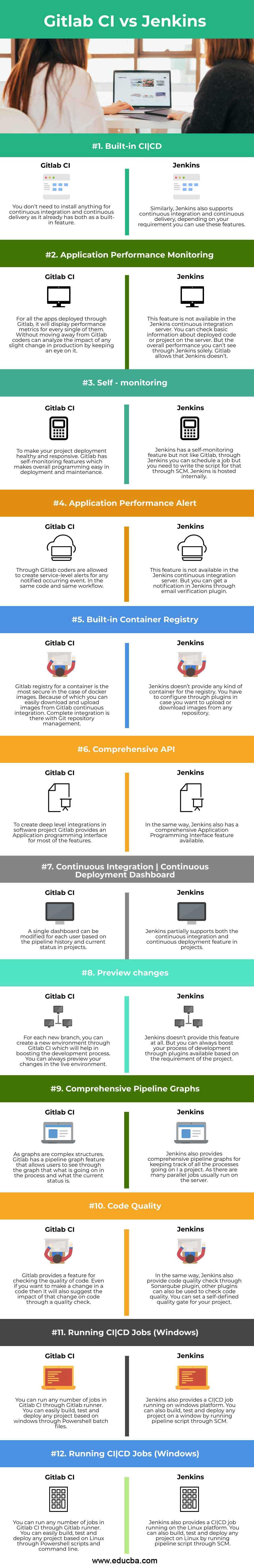 Gitlab-CI-vs-Jenkins-info