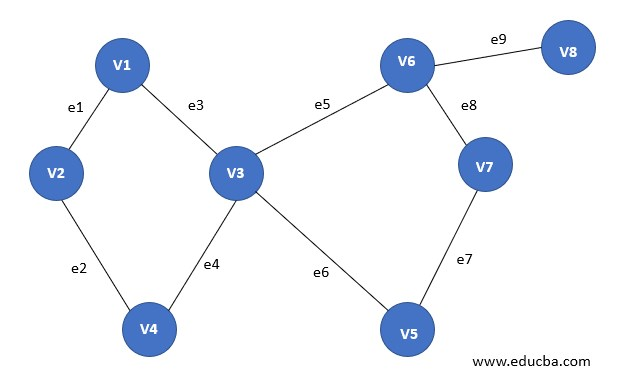 Graph Types1