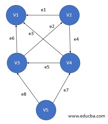 Type of Graph - Subgraph
