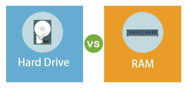Hard-drive-vs-RAM