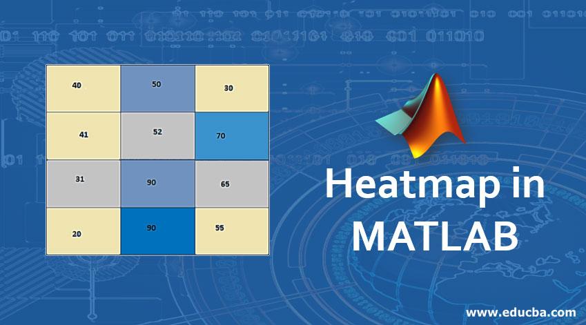 Heatmap in MATLAB