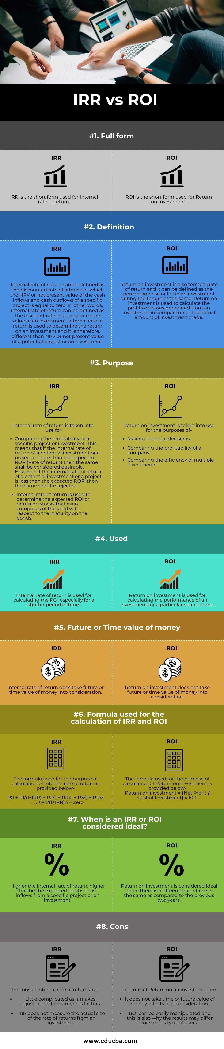 IRR-vs-ROI-info