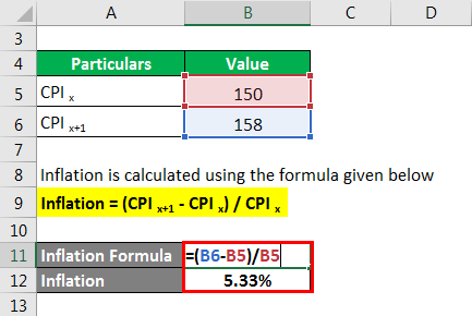 Inflation Formula -1.2