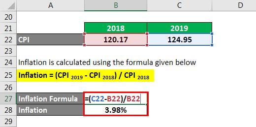 Inflation Formula -2.4