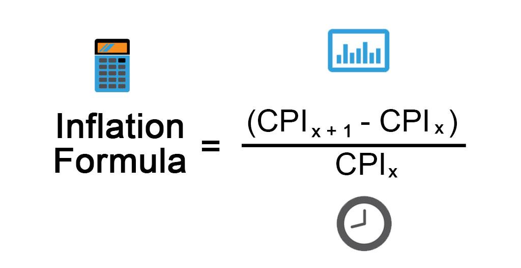 Inflation-Formula