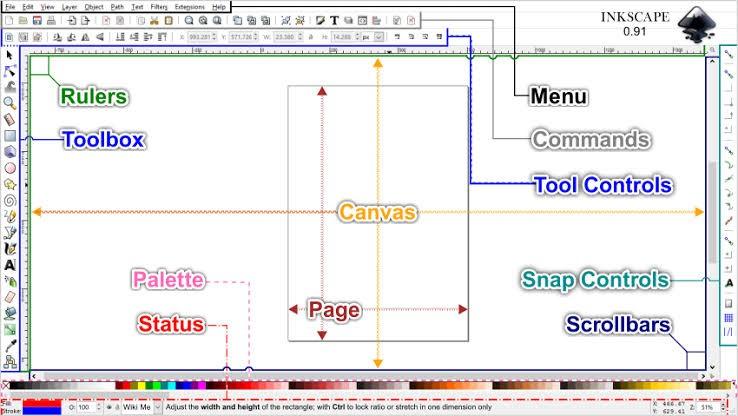 Inkscape vs GIMP 1-1