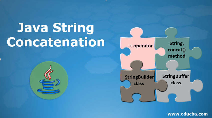 Java-String-Concatenation