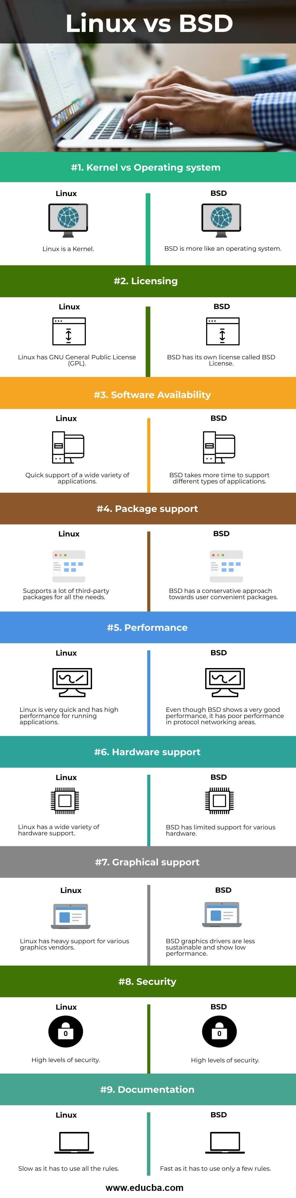 Linux-vs-BSD-info