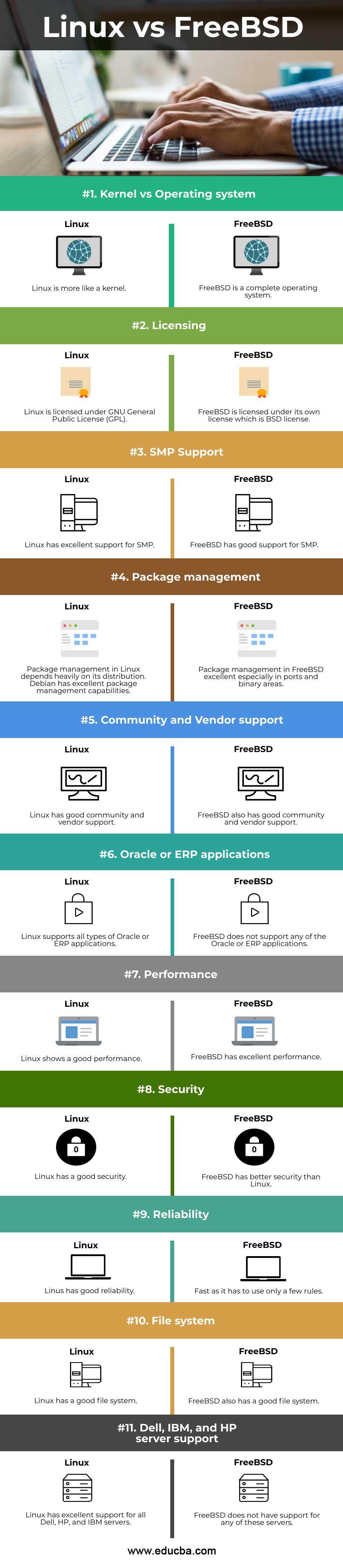 Linux-vs-FreeBSD-info