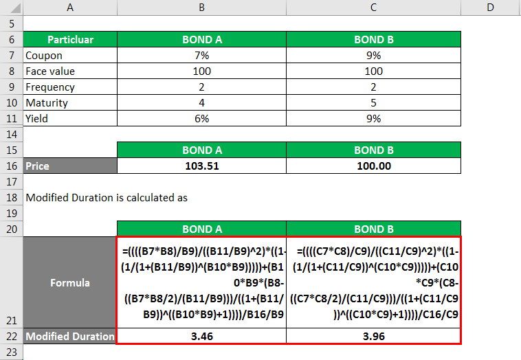Macaulay Duration Formula-1.3