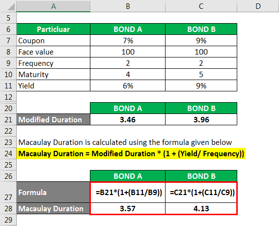 Macaulay Duration Formula-1.4