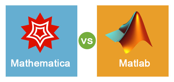 Mathematica vs Matlab