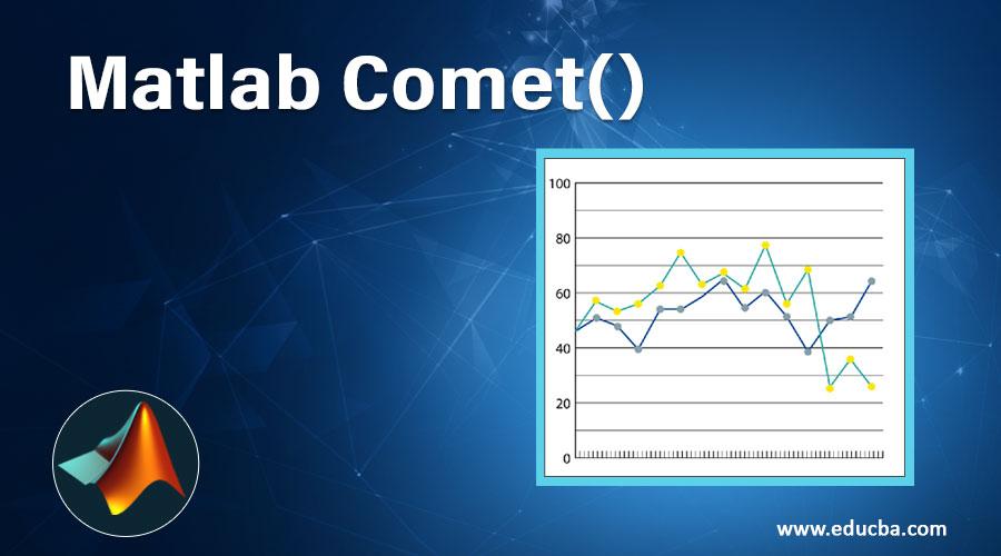 Matlab Comet()