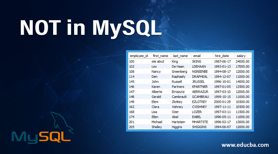NOT in MySQL