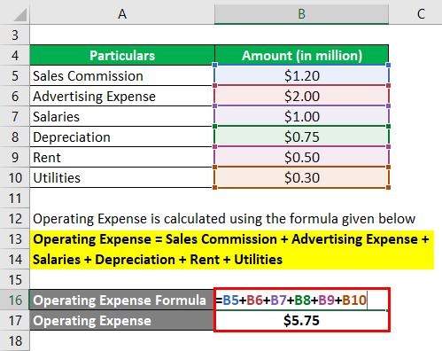 Operating Expense Formula-1.2