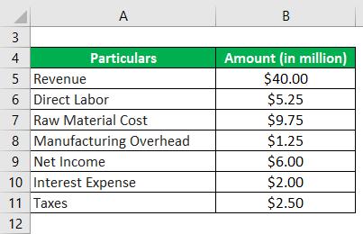 Operating Expense Formula-2.1