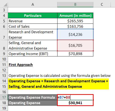 operating expenses definition